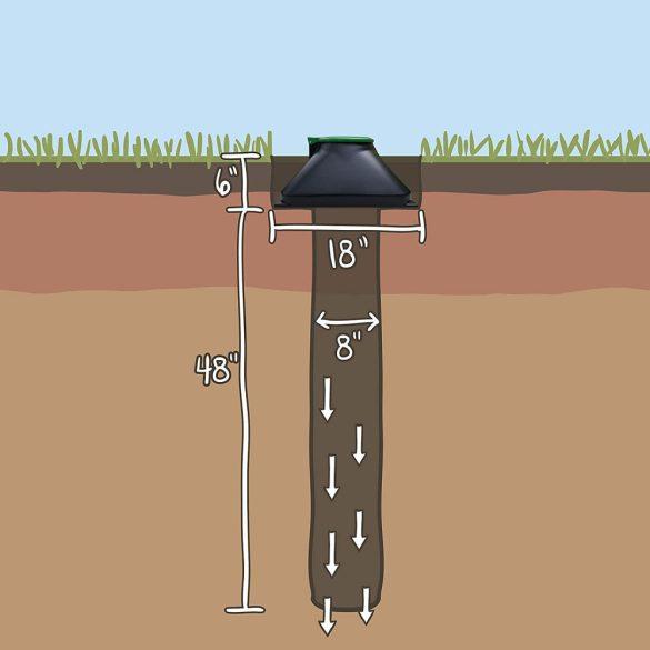 OM Doggie Dooley 3838 Kutya WC 2 nagy vagy 4 kis termetű kutyának