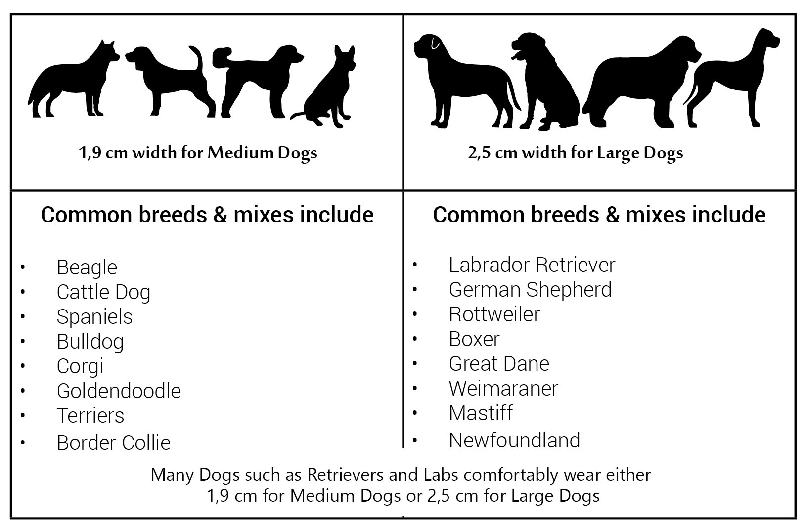 Dog breeds and sizing Help for Martingale Dog Collars